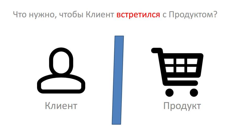 МаркетКит компании Lipsum