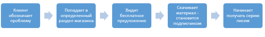 Снимок экрана (7)